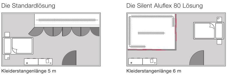 """Begehbarer kleiderschrank maße  schreinerei-kick.de – Schiebetürsystem """"Silent Aluflex"""""""